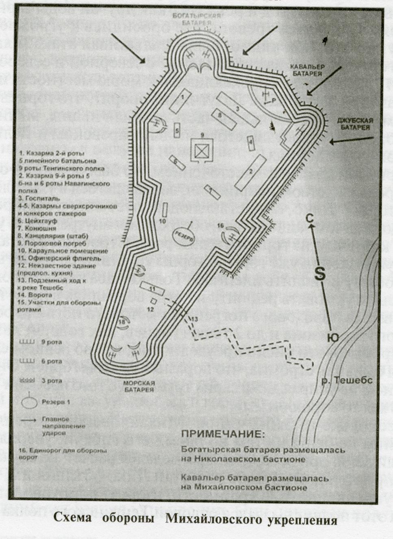 План Михайловского укрепления. <br>